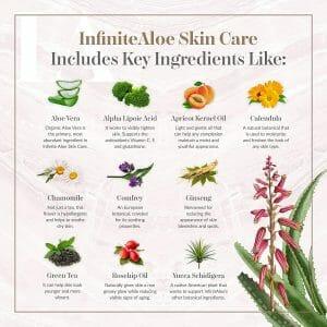 InfiniteAloe Skin Care key ingredients